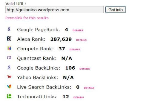 pagerank-guilanica